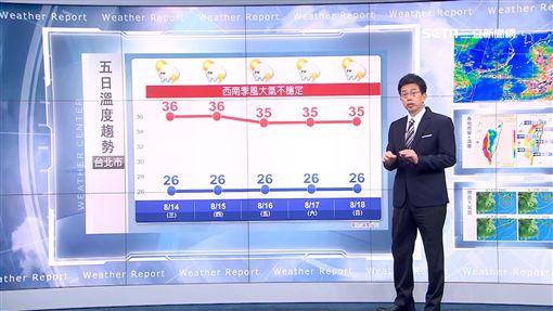 西南風,降雨,吳德榮,氣溫,高溫,劇烈天氣