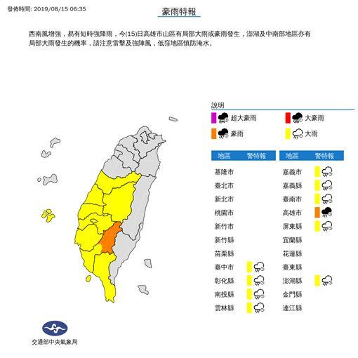 氣象局,天氣,豪雨特報,天氣風險,WeatherRisk,天氣即時預報