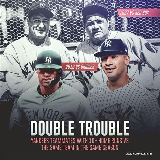 ▲托瑞斯(Gleyber Torres)、桑契斯(Gary Sanchez)本季對金鶯都敲出10支以上全壘打。(圖/翻攝自clutchpointsmlb)