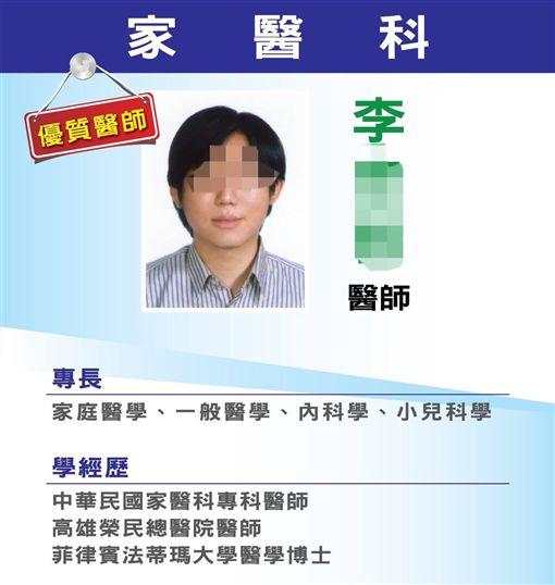 台中市李姓醫師在星巴克咖啡摻入FM2,藉以迷昏實習女醫師長達4小時之久(翻攝醫院粉絲頁)
