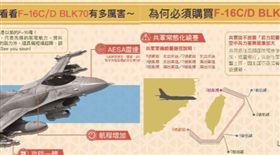 為何要買F-16V,空軍司令部臉書發文