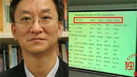 Ki-Sung Kwak,台灣,香港,澳洲,中國(圖/翻攝自theconversation.com;今日悉尼)