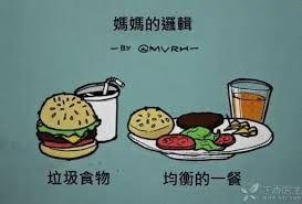 漢堡,老一輩,營養,健康,PTT 圖/翻攝自PTT