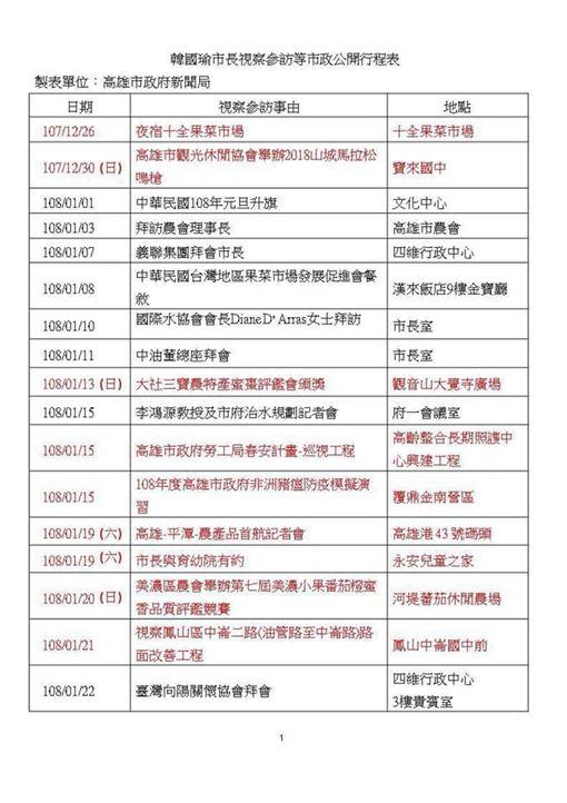 韓國瑜,李佳芬,陳致中,行程