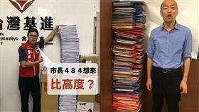 罷韓,連署書,基進黨,韓國瑜,公文