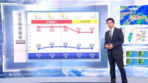 準氣象,中央氣象局,吳德榮,颱風,下雨,白鹿