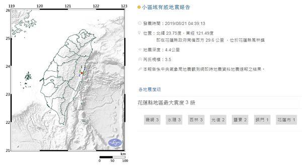 0821四時地震