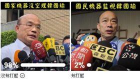 臉書粉專「只是堵藍」調查網友意見,國家機器有打壓韓國瑜嗎?投票結果相當懸殊。(圖/翻攝自只是堵藍臉書)