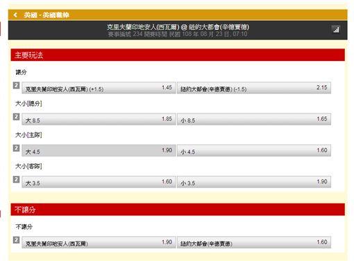 ▲美國職棒盤口。(圖/取自台灣運彩官網)