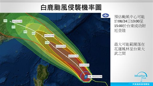 颱風,白鹿,路徑(圖/翻攝自賈新興臉書)
