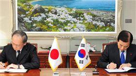 南韓,GSOMIA,出口管制,白色名單,機密情報