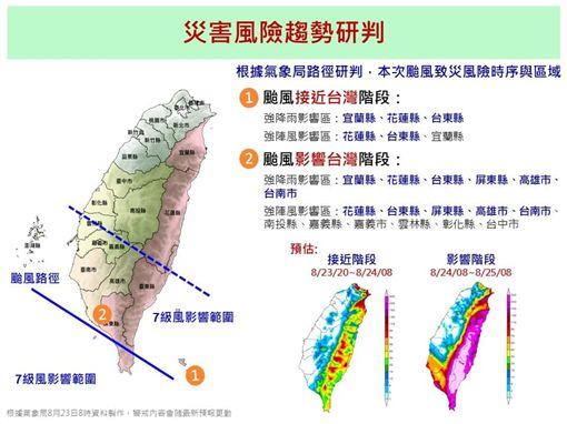 周六放颱風假?一張圖曝7縣市風力達標(圖/翻攝自國家災害防救科技中心)
