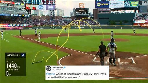 美職/他甩棒轉破千度…40萬人看傻MLB,亞特蘭大勇士,甩棒,Adeiny Hechavarria,Ronald Acuña Jr.翻攝自推特