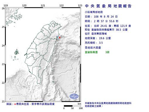 地牛又翻身!東部海域規模3.5地震 最大震度宜蘭3級,圖/中央氣象局