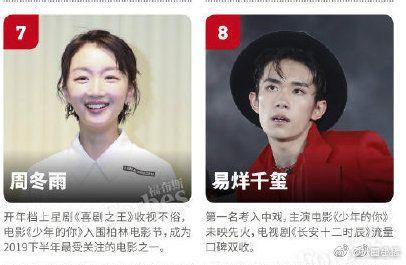 《富比士》日前2019中國「百大名人榜」(圖/翻攝自微博)