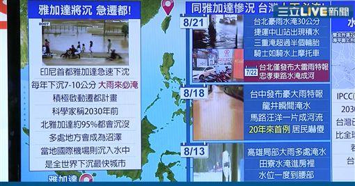 驚爆新聞線-台北要淹沒了?!每逢大雨必淹水 極端氣候氣溫再升2度台灣這些地方將消失(節目截圖)