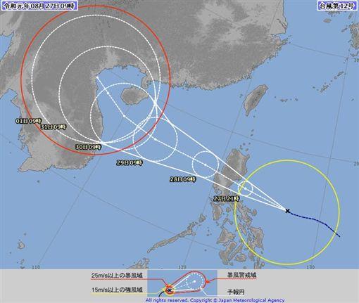 天氣風險,WeatherRisk,颱風,楊柳