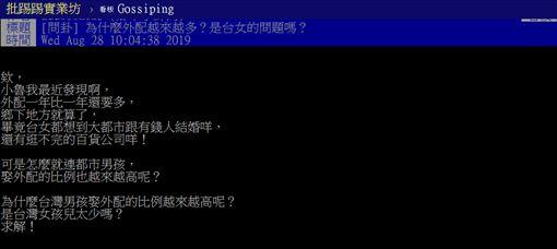台灣,男生,外籍配偶,結婚,PTT 圖/翻攝自PTT