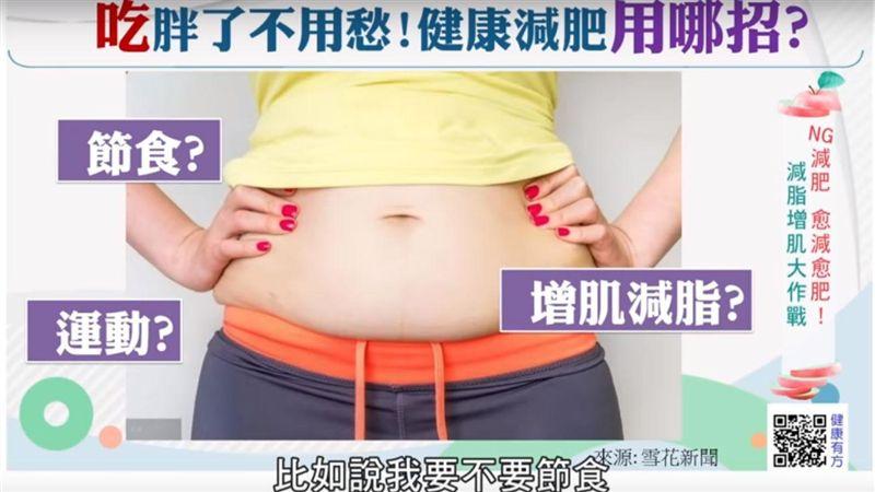 健康有方/愈減愈肥? 因為你沒搞懂「減肥」這回事