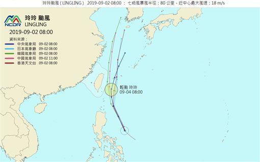 颱風「玲玲」生成朝台進逼 一張圖看懂各國路徑預報國家災害防救科技中心(NCDR)