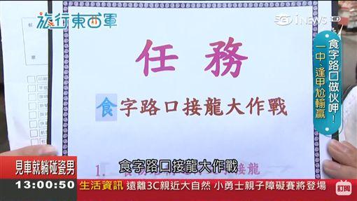 台中商圈大PK(圖/旅行東西軍)