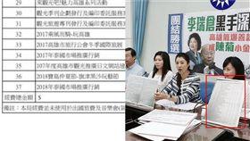 國民黨,烏龍爆料,氣爆捐款(組合圖/翻攝臉書)