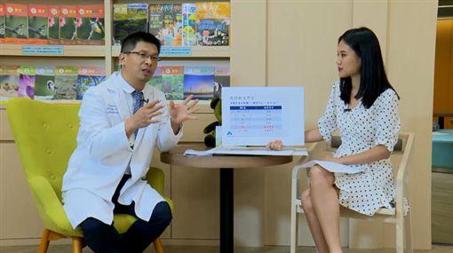 奕起聊健康,臺安醫院減重中心主任糠榮誠醫師,肥胖與癌症