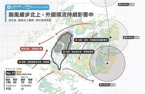 氣象局,天氣,豪雨特報,天氣即時預報,玲玲颱風,玲玲