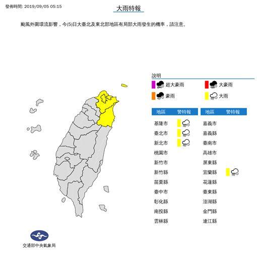 大雨特報20190905圖翻攝自中央氣象局