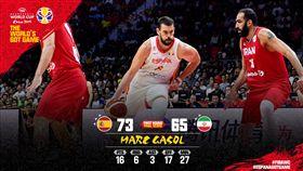 世界盃/小賈索「致命遠射」擊斃伊朗 FIBA世界盃,西班牙國家隊,Marc Gasol,Ricky Rubio 翻攝自FIBA官方推特