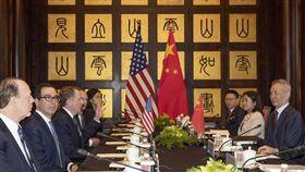 美國貿易代表署,華府,貿易會談,中國商務部,部長級會談