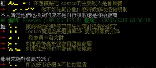 中國,上海,好市多,倒店(圖/翻攝自PTT)