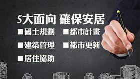 名家專用/MyGonews/921地震20年 內政部:從5大面向確保安居(勿用)