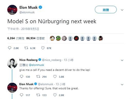 ▲特斯拉執行長Elon Musk表示要將Model S送到紐柏林挑戰(圖/翻攝網路)