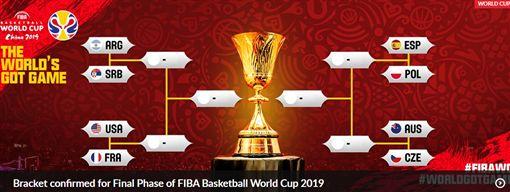 ▲世界盃籃球賽8強對戰表。(圖/取自FIBA官網)