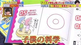 日本,同心圓,雜誌,小學,科學