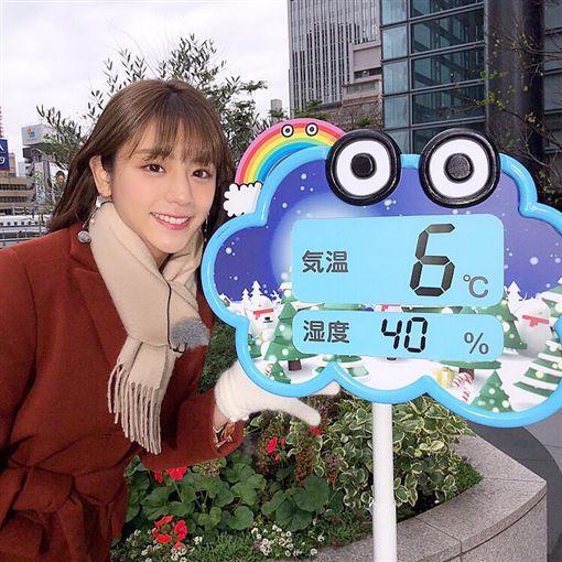 貴島明日香 臉書