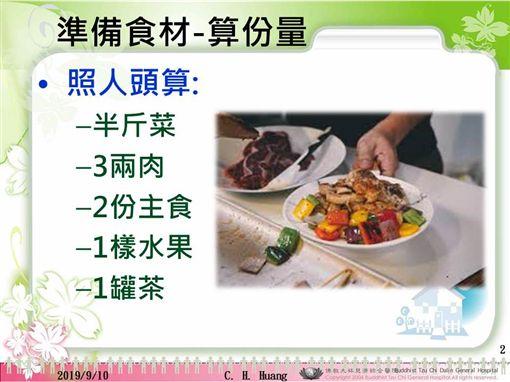 中秋,烤肉,大林慈濟醫院,黃靖琇,營養師