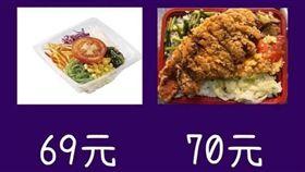(16:9)減肥失敗的原因,沙拉69元與炸雞70元,對比圖瘋傳。(圖/翻攝自爆瘦公社)