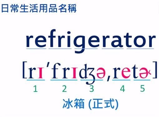 英文單字,難背,冰箱,Refrigerator,PTT 圖/翻攝自YouTube
