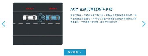 ▲Toyota ACC主動跟車系統(圖/翻攝網路)