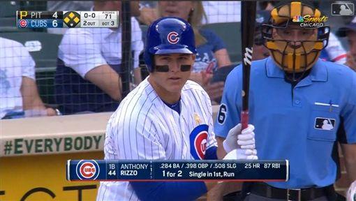 ▲瑞佐(Anthony Rizzo)敲出滿貫全壘打。(圖/翻攝自MLB官網)