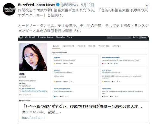 翻攝BuzzFeed Japan推特