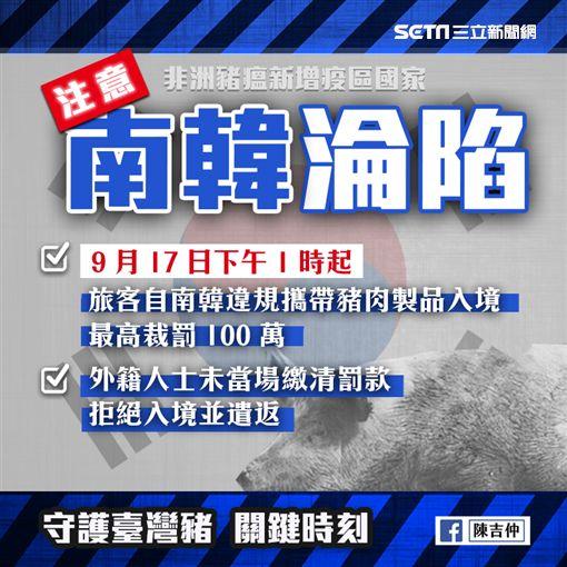 非洲豬瘟,南韓,陳吉仲,農委會,防檢局