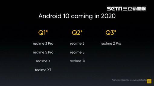 手機,realme,6400萬畫素,四鏡頭,realme XT,XT