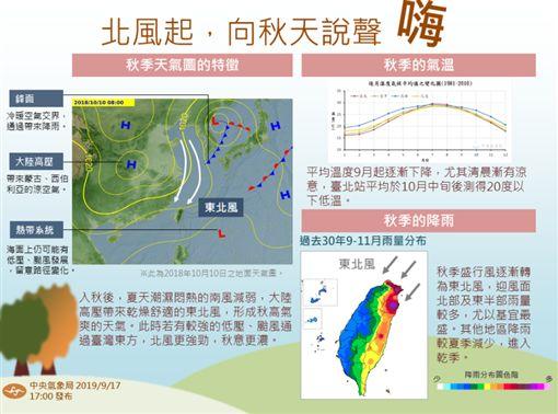 低壓帶挾雨「周四起雨更多」!氣象局曝下雨熱區 北部開始秋涼降溫(圖/翻攝自氣象局)