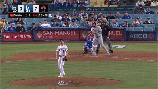 ▲前田健太後援挨轟失3分,但拿下本季第10勝。(圖/翻攝自MLB官網)