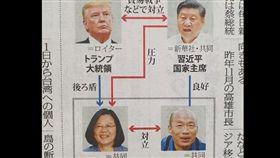 日媒對總統參選人蔡英文、韓國瑜與中國領導人習近平、美國總統川普的立場做出簡易關係圖,並將韓國瑜與習近平關係標註為「良好」。(圖/翻攝自DJ金寶臉書粉專)