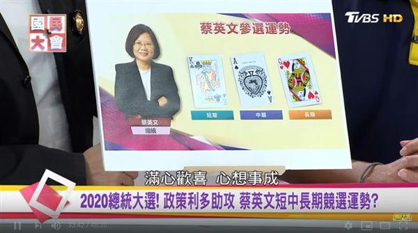 詹惟中在《國民大會》幫蔡英文做撲克牌選情占卜(圖/翻攝自YouTube-國民大會2020大白話頻道)
