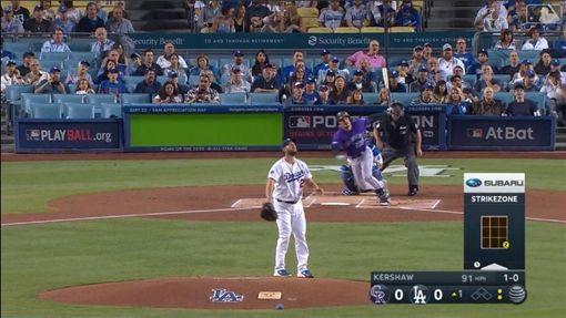 ▲柯蕭(Clayton Kershaw)首局挨『背靠背』全壘打,單場挨3轟拿勝投。(圖/翻攝自MLB官網)